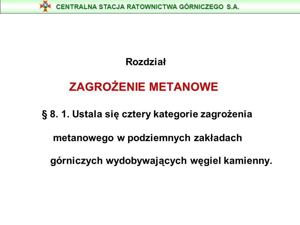 Rozdział ZAGROŻENIE METANOWE § 8. 1. Ustala się cztery kategorie zagrożenia metanowego w podziemnych zakładach górniczych wydobywających węgiel kamien