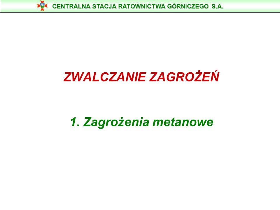 ZWALCZANIE ZAGROŻEŃ 1. Zagrożenia metanowe CENTRALNA STACJA RATOWNICTWA GÓRNICZEGO S.A.