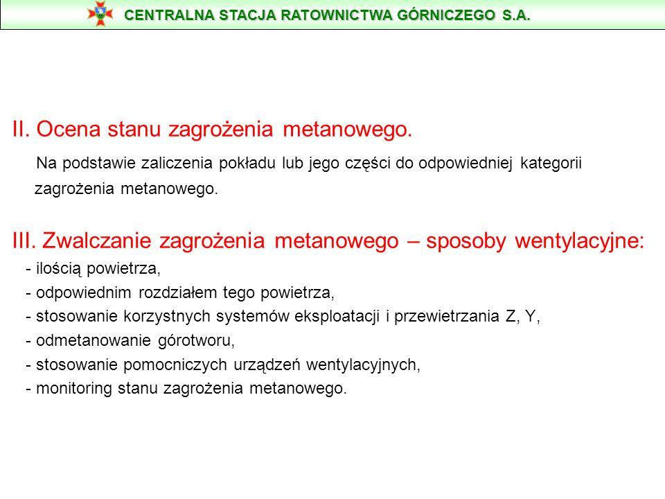 II. Ocena stanu zagrożenia metanowego. Na podstawie zaliczenia pokładu lub jego części do odpowiedniej kategorii zagrożenia metanowego. III. Zwalczani