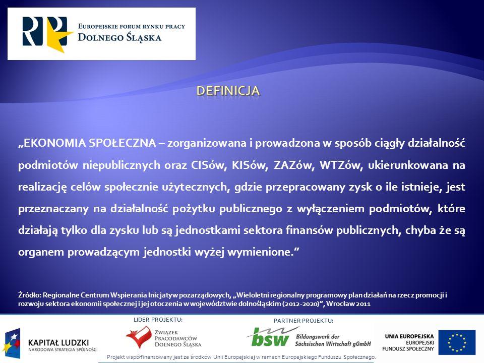 Projekt współfinansowany jest ze środków Unii Europejskiej w ramach Europejskiego Funduszu Społecznego. LIDER PROJEKTU: PARTNER PROJEKTU: EKONOMIA SPO