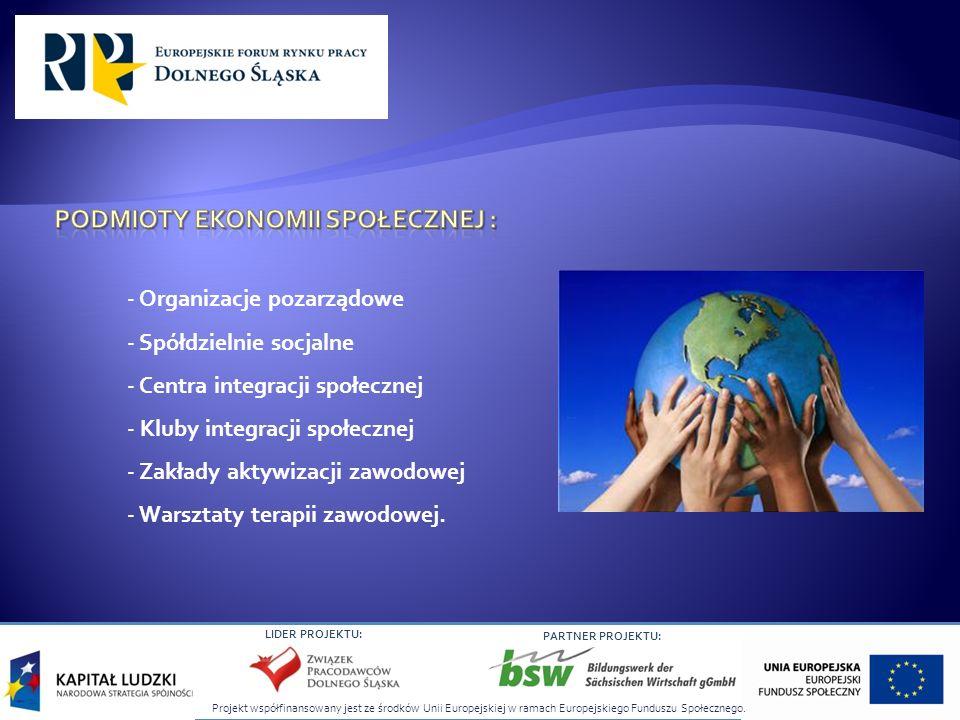 Projekt współfinansowany jest ze środków Unii Europejskiej w ramach Europejskiego Funduszu Społecznego. LIDER PROJEKTU: PARTNER PROJEKTU: - Organizacj