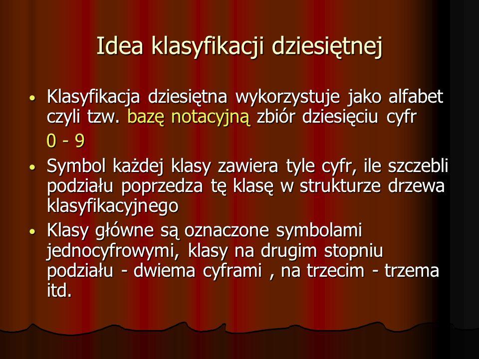 Idea klasyfikacji dziesiętnej Klasyfikacja dziesiętna wykorzystuje jako alfabet czyli tzw. bazę notacyjną zbiór dziesięciu cyfr Klasyfikacja dziesiętn