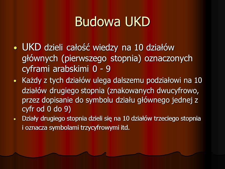 Budowa UKD UKD dzieli całość wiedzy na 10 działów głównych (pierwszego stopnia) oznaczonych cyframi arabskimi 0 - 9 UKD dzieli całość wiedzy na 10 działów głównych (pierwszego stopnia) oznaczonych cyframi arabskimi 0 - 9 Każdy z tych działów ulega dalszemu podziałowi na 10 działów drugiego stopnia (znakowanych dwucyfrowo, przez dopisanie do symbolu działu głównego jednej z cyfr od 0 do 9) Każdy z tych działów ulega dalszemu podziałowi na 10 działów drugiego stopnia (znakowanych dwucyfrowo, przez dopisanie do symbolu działu głównego jednej z cyfr od 0 do 9) Działy drugiego stopnia dzieli się na 10 działów trzeciego stopnia Działy drugiego stopnia dzieli się na 10 działów trzeciego stopnia i oznacza symbolami trzycyfrowymi itd.