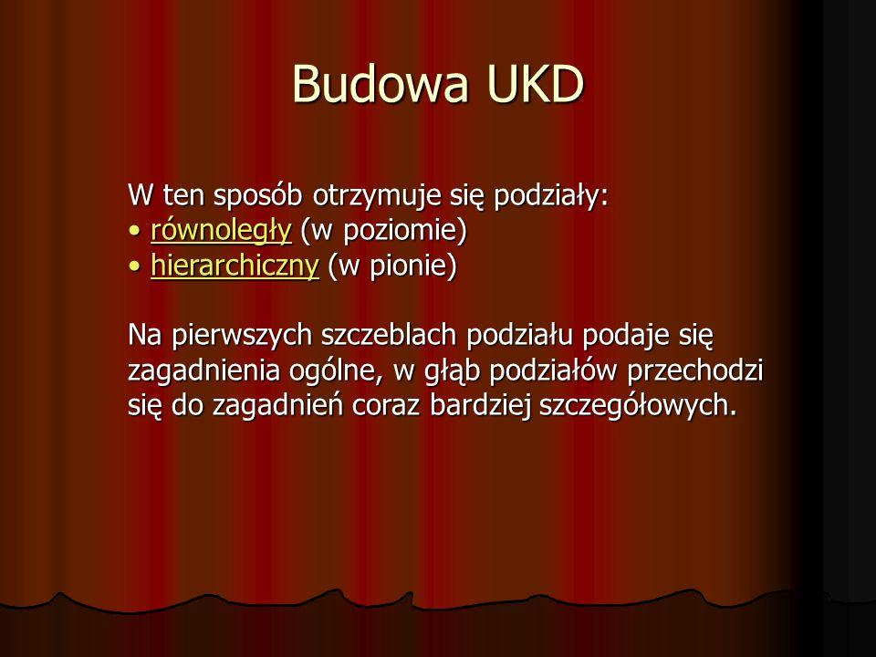Budowa UKD W ten sposób otrzymuje się podziały: równoległy (w poziomie) równoległy (w poziomie)równoległy hierarchiczny (w pionie) hierarchiczny (w pi