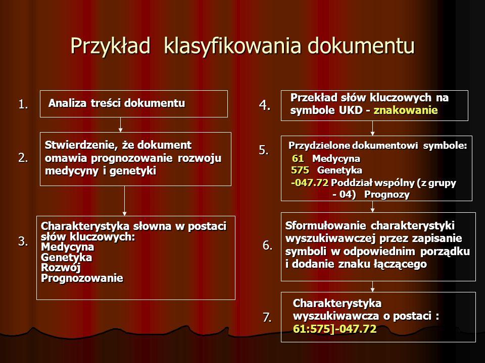 Przykład klasyfikowania dokumentu 1. Analiza treści dokumentu 2. Stwierdzenie, że dokument omawia prognozowanie rozwoju medycyny i genetyki 3. Charakt