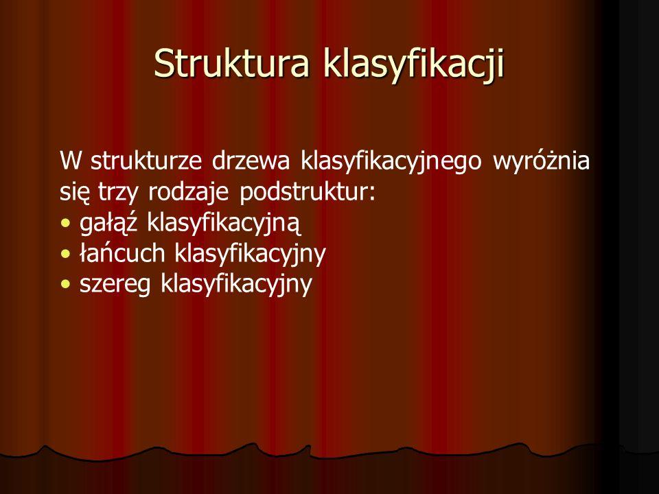 Struktura klasyfikacji W strukturze drzewa klasyfikacyjnego wyróżnia się trzy rodzaje podstruktur: gałąź klasyfikacyjną łańcuch klasyfikacyjny szereg