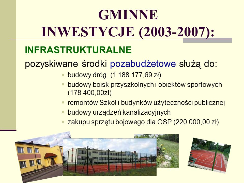 GMINNE INWESTYCJE (2003-2007): INFRASTRUKTURALNE pozyskiwane środki pozabudżetowe służą do: budowy dróg (1 188 177,69 zł) budowy boisk przyszkolnych i obiektów sportowych (178 400,00zł) remontów Szkół i budynków użyteczności publicznej budowy urządzeń kanalizacyjnych zakupu sprzętu bojowego dla OSP (220 000,00 zł)