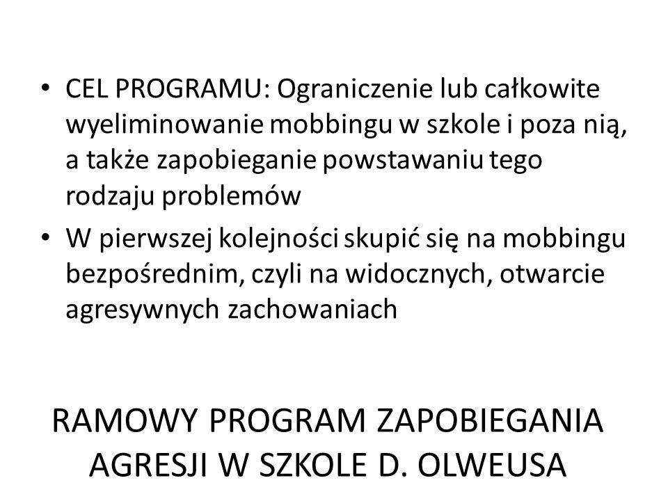 RAMOWY PROGRAM ZAPOBIEGANIA AGRESJI W SZKOLE D. OLWEUSA CEL PROGRAMU: Ograniczenie lub całkowite wyeliminowanie mobbingu w szkole i poza nią, a także