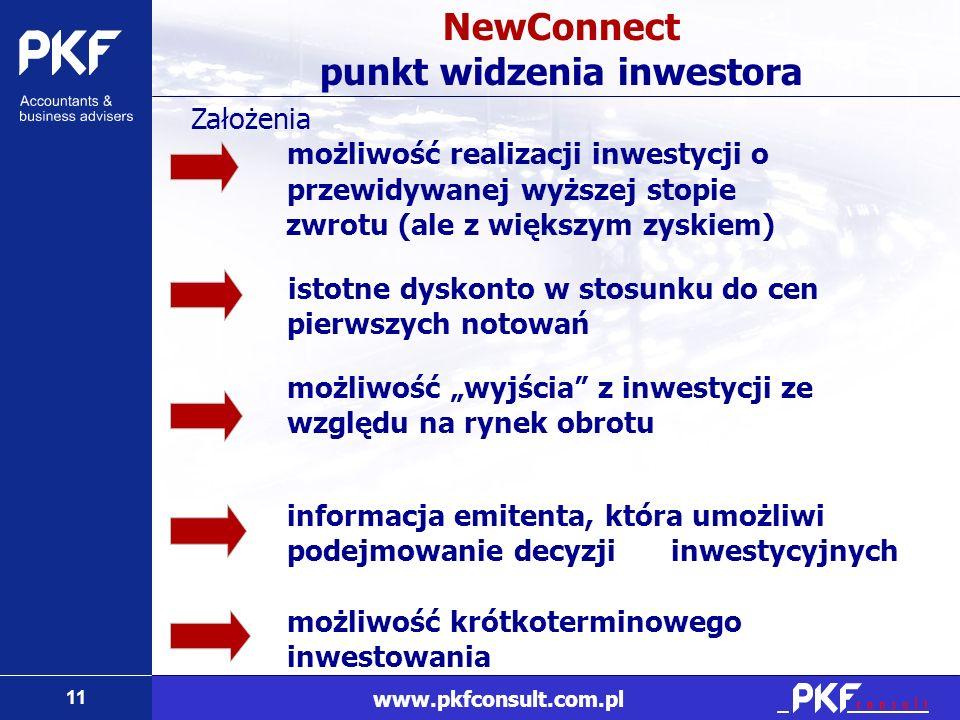 11 www.pkfconsult.com.pl NewConnect punkt widzenia inwestora Założenia możliwość realizacji inwestycji o przewidywanej wyższej stopie zwrotu (ale z wi