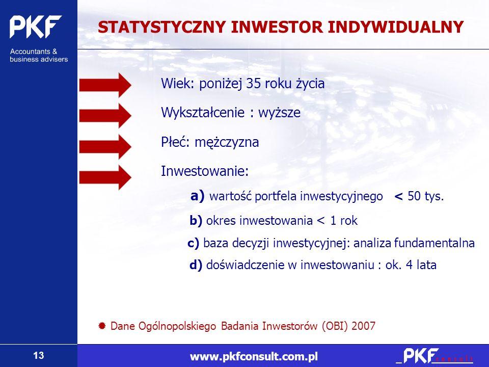 13 www.pkfconsult.com.pl STATYSTYCZNY INWESTOR INDYWIDUALNY Wiek: poniżej 35 roku życia Wykształcenie : wyższe Płeć: mężczyzna Inwestowanie: a) wartoś