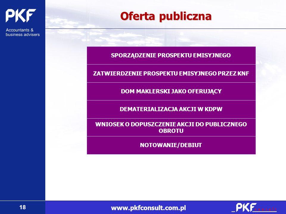 18 www.pkfconsult.com.pl Oferta publiczna ZATWIERDZENIE PROSPEKTU EMISYJNEGO PRZEZ KNF DOM MAKLERSKI JAKO OFERUJĄCY DEMATERIALIZACJA AKCJI W KDPW WNIO
