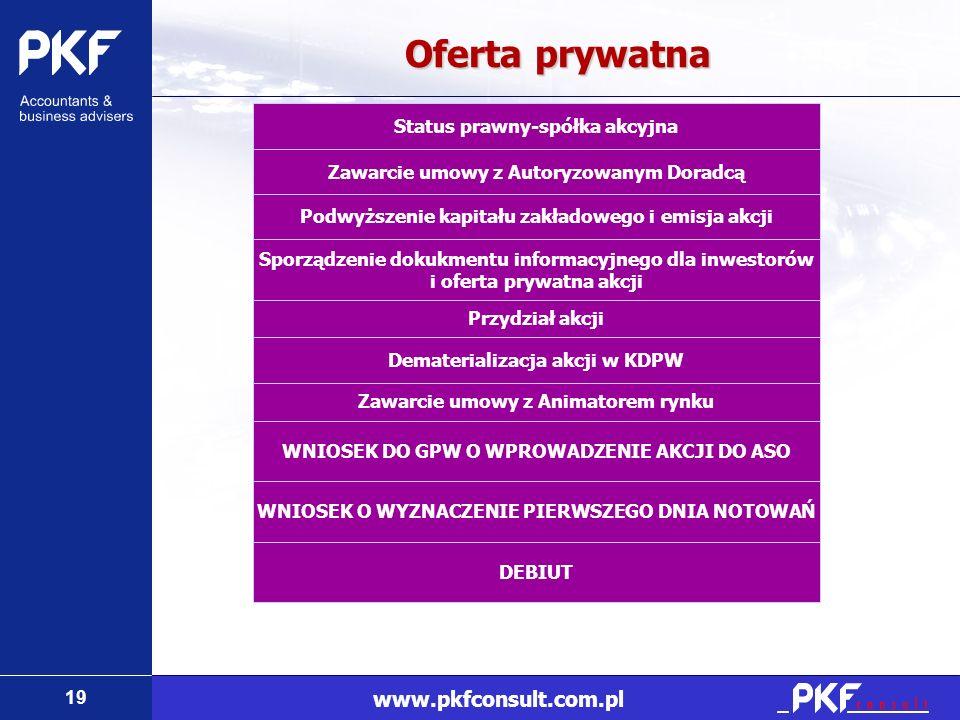 19 www.pkfconsult.com.pl Oferta prywatna Zawarcie umowy z Autoryzowanym Doradcą Podwyższenie kapitału zakładowego i emisja akcji Sporządzenie dokukmen