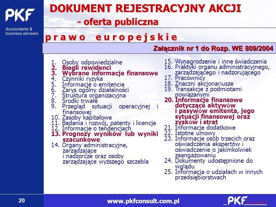 20 www.pkfconsult.com.pl 1. Osoby odpowiedzialne 2.Biegli rewidenci 3.Wybrane informacje finansowe 4.Czynniki ryzyka 5.Informacje o emitencie 6.Zarys