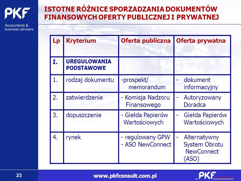 23 www.pkfconsult.com.pl ISTOTNE RÓŻNICE SPORZADZANIA DOKUMENTÓW FINANSOWYCH OFERTY PUBLICZNEJ I PRYWATNEJ LpKryteriumOferta publicznaOferta prywatna