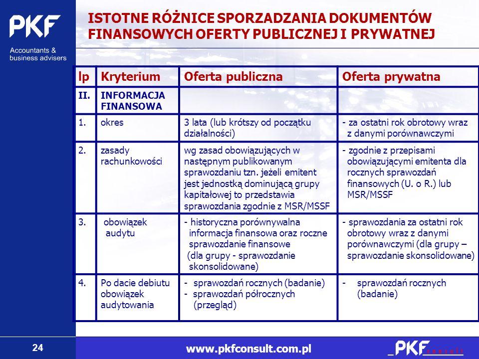 24 www.pkfconsult.com.pl ISTOTNE RÓŻNICE SPORZADZANIA DOKUMENTÓW FINANSOWYCH OFERTY PUBLICZNEJ I PRYWATNEJ lpKryteriumOferta publicznaOferta prywatna