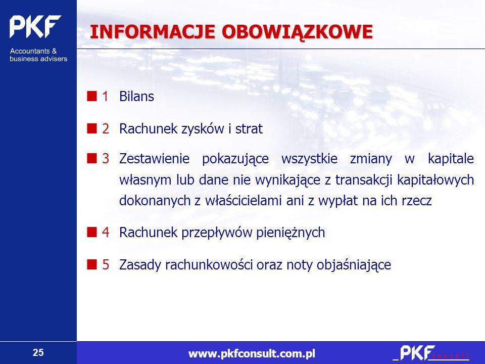 25 www.pkfconsult.com.pl INFORMACJE OBOWIĄZKOWE 1 Bilans 2Rachunek zysków i strat 3Zestawienie pokazujące wszystkie zmiany w kapitale własnym lub dane