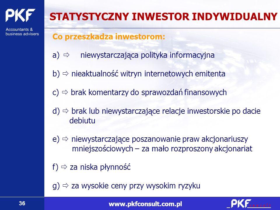 36 www.pkfconsult.com.pl STATYSTYCZNY INWESTOR INDYWIDUALNY Co przeszkadza inwestorom: a) niewystarczająca polityka informacyjna b) nieaktualność witr
