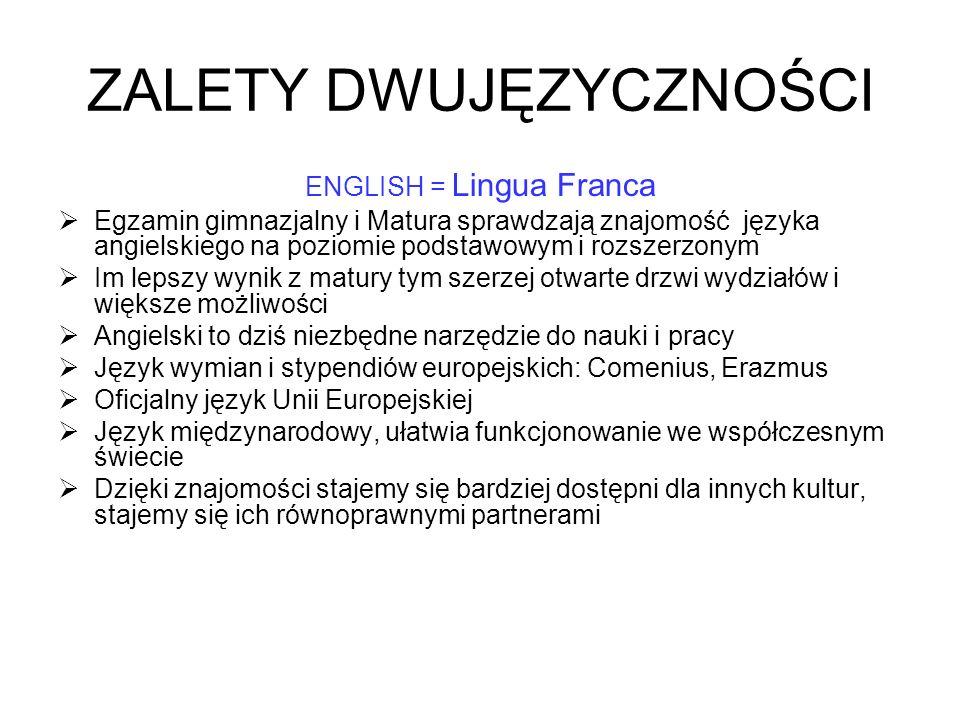 ZALETY DWUJĘZYCZNOŚCI ENGLISH = Lingua Franca Egzamin gimnazjalny i Matura sprawdzają znajomość języka angielskiego na poziomie podstawowym i rozszerzonym Im lepszy wynik z matury tym szerzej otwarte drzwi wydziałów i większe możliwości Angielski to dziś niezbędne narzędzie do nauki i pracy Język wymian i stypendiów europejskich: Comenius, Erazmus Oficjalny język Unii Europejskiej Język międzynarodowy, ułatwia funkcjonowanie we współczesnym świecie Dzięki znajomości stajemy się bardziej dostępni dla innych kultur, stajemy się ich równoprawnymi partnerami
