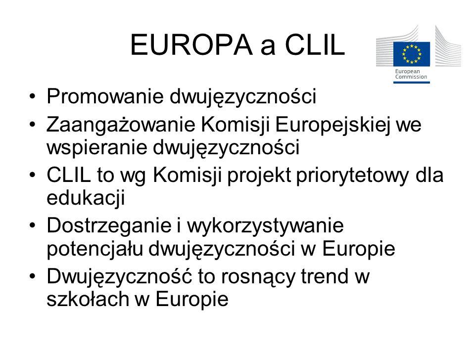 EUROPA a CLIL Promowanie dwujęzyczności Zaangażowanie Komisji Europejskiej we wspieranie dwujęzyczności CLIL to wg Komisji projekt priorytetowy dla edukacji Dostrzeganie i wykorzystywanie potencjału dwujęzyczności w Europie Dwujęzyczność to rosnący trend w szkołach w Europie