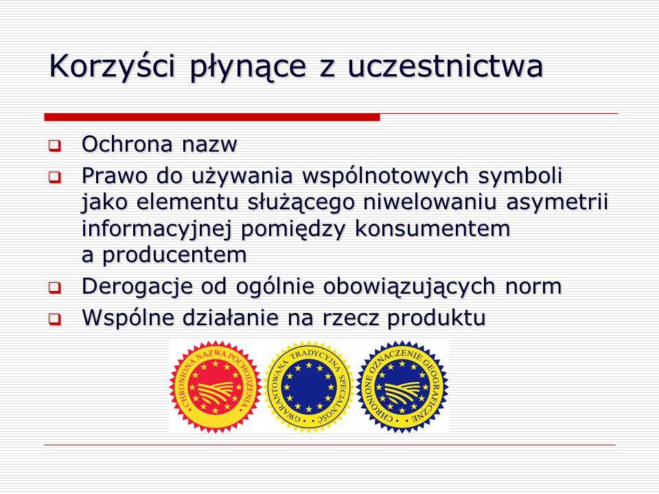 Korzyści płynące z uczestnictwa Ochrona nazw Ochrona nazw Prawo do używania wspólnotowych symboli jako elementu służącego niwelowaniu asymetrii inform