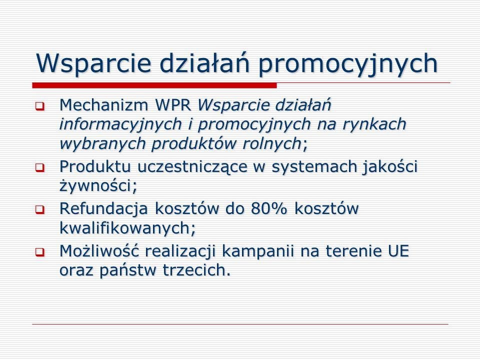 Wsparcie działań promocyjnych Mechanizm WPR Wsparcie działań informacyjnych i promocyjnych na rynkach wybranych produktów rolnych; Mechanizm WPR Wspar