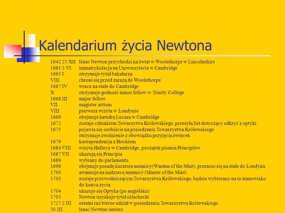 1642 25 XII Isaac Newton przychodzi na świat w Woolsthorpe w Lincolnshire 1661 5 VI immatrykulacja na Uniwersytecie w Cambridge 1665 I otrzymuje tytuł