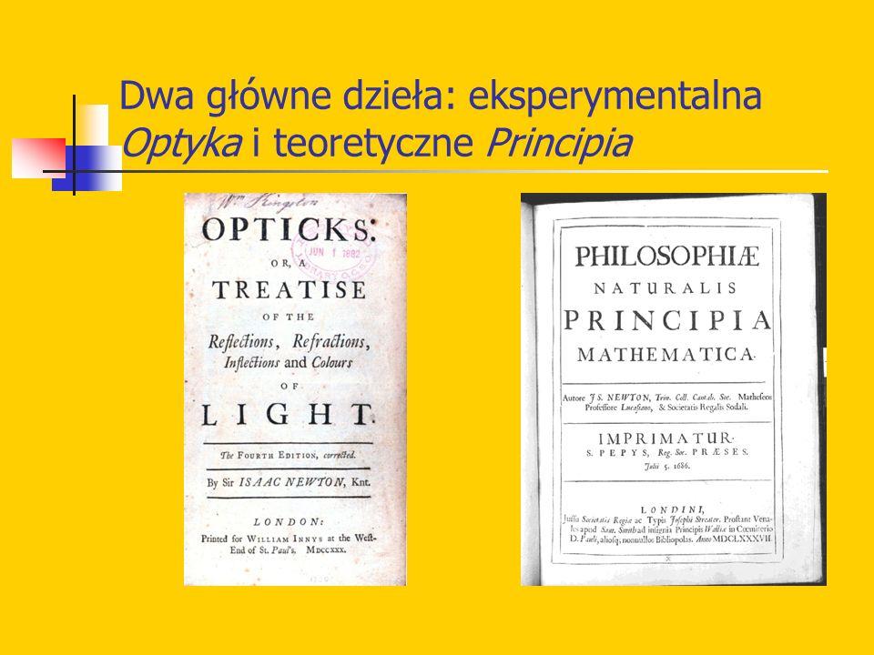Dwa główne dzieła: eksperymentalna Optyka i teoretyczne Principia