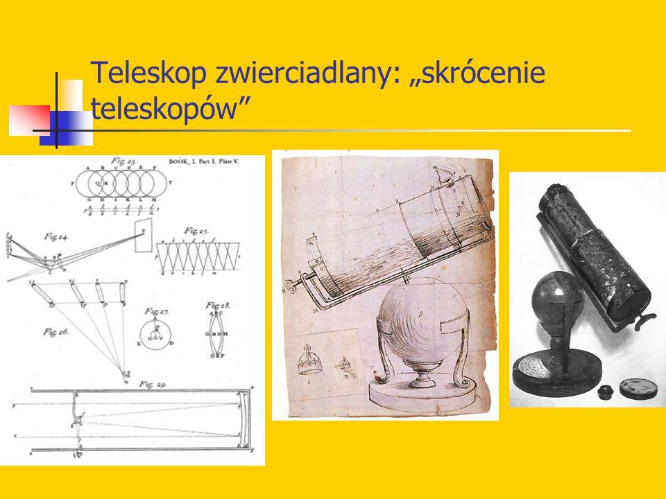 Teleskop zwierciadlany: skrócenie teleskopów