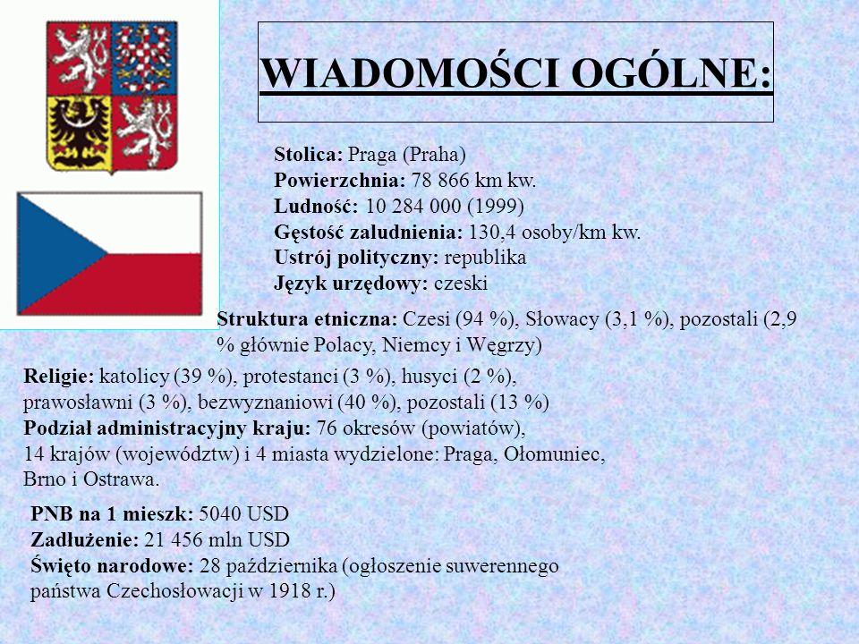 WIADOMOŚCI OGÓLNE: Stolica: Praga (Praha) Powierzchnia: 78 866 km kw. Ludność: 10 284 000 (1999) Gęstość zaludnienia: 130,4 osoby/km kw. Ustrój polity