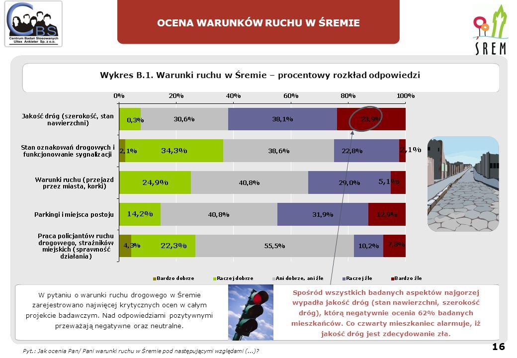 16 W pytaniu o warunki ruchu drogowego w Śremie zarejestrowano najwięcej krytycznych ocen w całym projekcie badawczym. Nad odpowiedziami pozytywnymi p