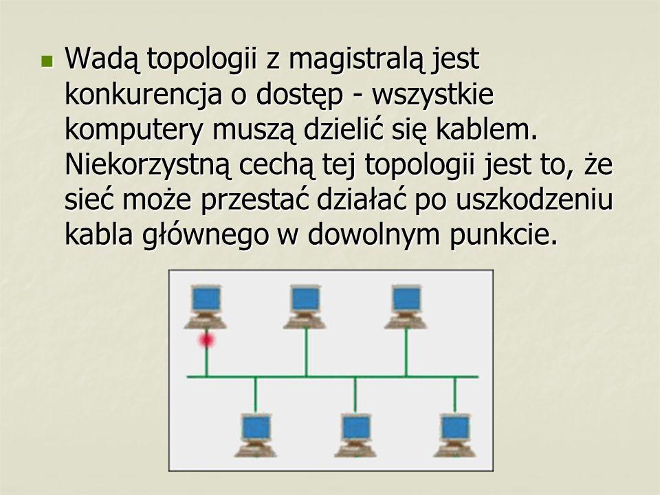 Wadą topologii z magistralą jest konkurencja o dostęp - wszystkie komputery muszą dzielić się kablem. Niekorzystną cechą tej topologii jest to, że sie