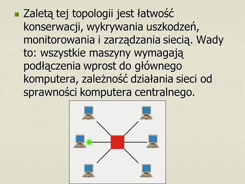 Zaletą tej topologii jest łatwość konserwacji, wykrywania uszkodzeń, monitorowania i zarządzania siecią. Wady to: wszystkie maszyny wymagają podłączen