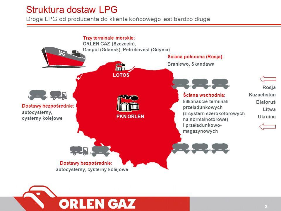 3 Struktura dostaw LPG Droga LPG od producenta do klienta końcowego jest bardzo długa Trzy terminale morskie: ORLEN GAZ (Szczecin), Gaspol (Gdańsk), P