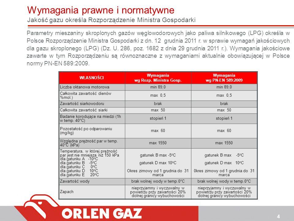 4 Parametry mieszaniny skroplonych gazów węglowodorowych jako paliwa silnikowego (LPG) określa w Polsce Rozporządzenie Ministra Gospodarki z dn. 12 gr