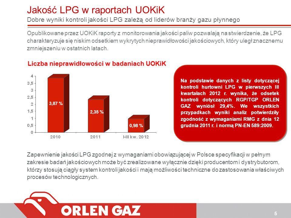5 Opublikowane przez UOKiK raporty z monitorowania jakości paliw pozwalają na stwierdzenie, że LPG charakteryzuje się niskim odsetkiem wykrytych niepr