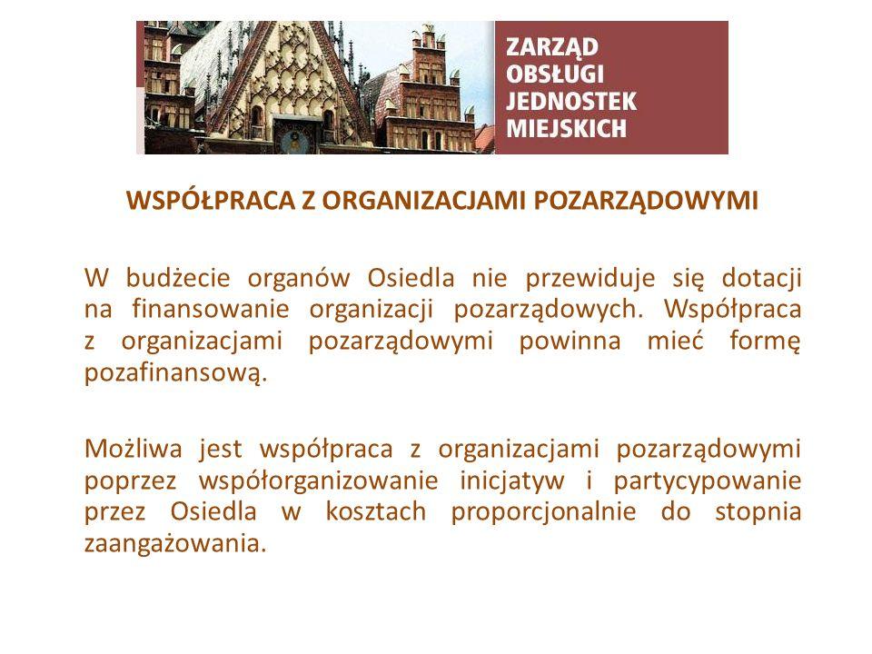 TYTUŁ SLAJDU WSPÓŁPRACA Z ORGANIZACJAMI POZARZĄDOWYMI W budżecie organów Osiedla nie przewiduje się dotacji na finansowanie organizacji pozarządowych.