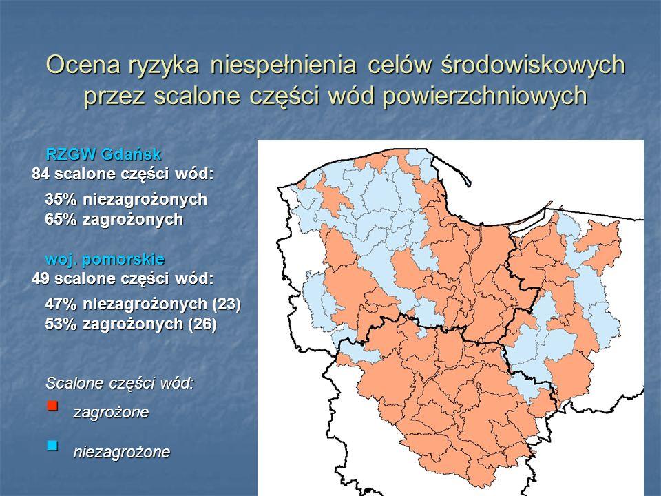 Ocena ryzyka niespełnienia celów środowiskowych przez scalone części wód powierzchniowych RZGW Gdańsk RZGW Gdańsk 84 scalone części wód: 35% niezagroż