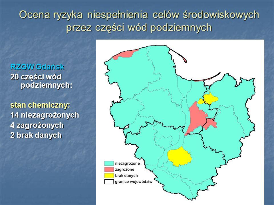 Ocena ryzyka niespełnienia celów środowiskowych przez części wód podziemnych RZGW Gdańsk 20 części wód podziemnych: stan chemiczny: 14 niezagrożonych