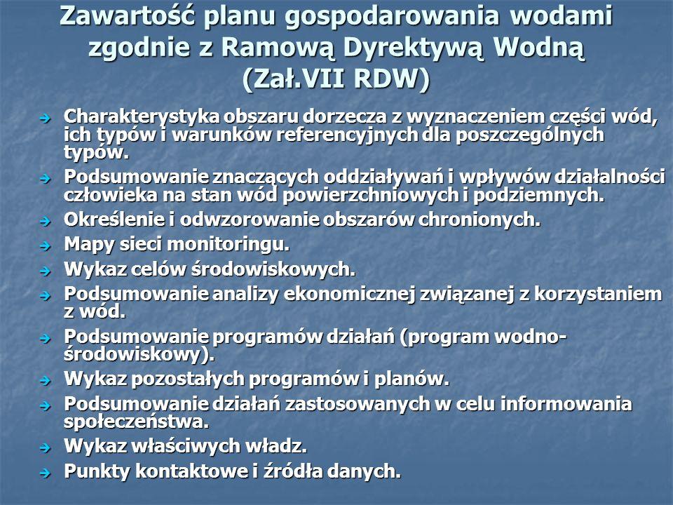 Zawartość planu gospodarowania wodami zgodnie z Ramową Dyrektywą Wodną (Zał.VII RDW) Charakterystyka obszaru dorzecza z wyznaczeniem części wód, ich t