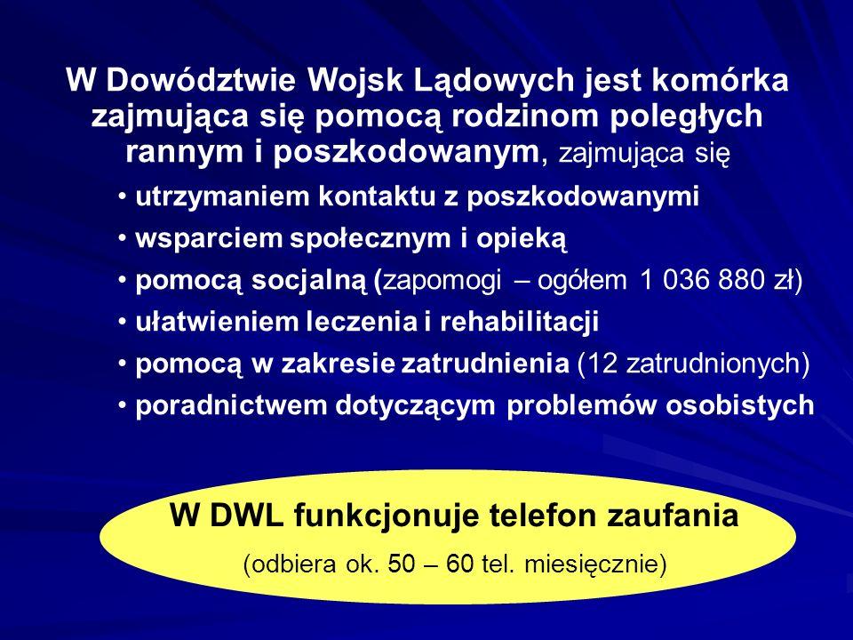 W Dowództwie Wojsk Lądowych jest komórka zajmująca się pomocą rodzinom poległych rannym i poszkodowanym, zajmująca się utrzymaniem kontaktu z poszkodowanymi wsparciem społecznym i opieką pomocą socjalną (zapomogi – ogółem 1 036 880 zł) ułatwieniem leczenia i rehabilitacji pomocą w zakresie zatrudnienia (12 zatrudnionych) poradnictwem dotyczącym problemów osobistych W DWL funkcjonuje telefon zaufania (odbiera ok.