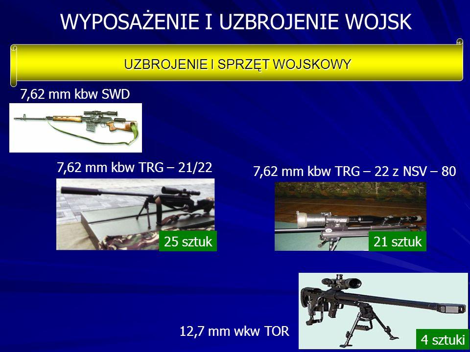 WYPOSAŻENIE I UZBROJENIE WOJSK UZBROJENIE I SPRZĘT WOJSKOWY 40 mm GA MK – 19 mod.
