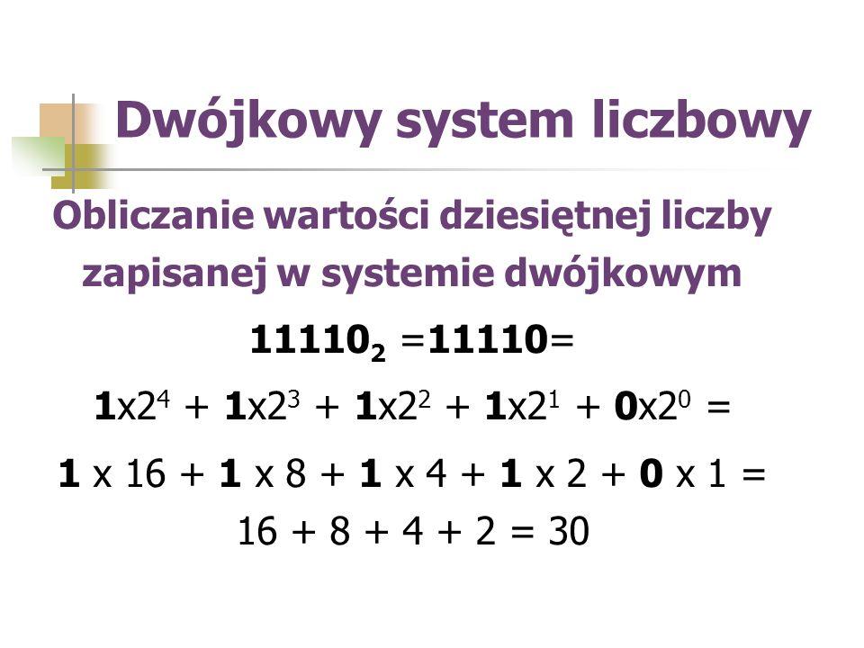 Obliczanie wartości dziesiętnej liczby zapisanej w systemie dwójkowym 11110 2 =11110= 1x2 4 + 1x2 3 + 1x2 2 + 1x2 1 + 0x2 0 = 1 x 16 + 1 x 8 + 1 x 4 + 1 x 2 + 0 x 1 = 16 + 8 + 4 + 2 = 30 Dwójkowy system liczbowy