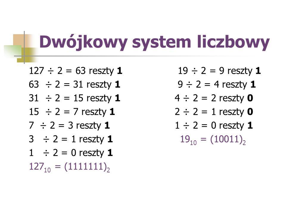 127 ÷ 2 = 63 reszty 1 19 ÷ 2 = 9 reszty 1 63 ÷ 2 = 31 reszty 1 9 ÷ 2 = 4 reszty 1 31 ÷ 2 = 15 reszty 1 4 ÷ 2 = 2 reszty 0 15 ÷ 2 = 7 reszty 1 2 ÷ 2 = 1 reszty 0 7 ÷ 2 = 3 reszty 1 1 ÷ 2 = 0 reszty 1 3 ÷ 2 = 1 reszty 1 19 10 = (10011) 2 1 ÷ 2 = 0 reszty 1 127 10 = (1111111) 2 Dwójkowy system liczbowy