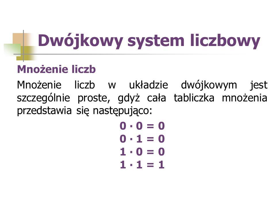 Mnożenie liczb Mnożenie liczb w układzie dwójkowym jest szczególnie proste, gdyż cała tabliczka mnożenia przedstawia się następująco: 0 0 = 0 0 1 = 0 1 0 = 0 1 1 = 1 Dwójkowy system liczbowy