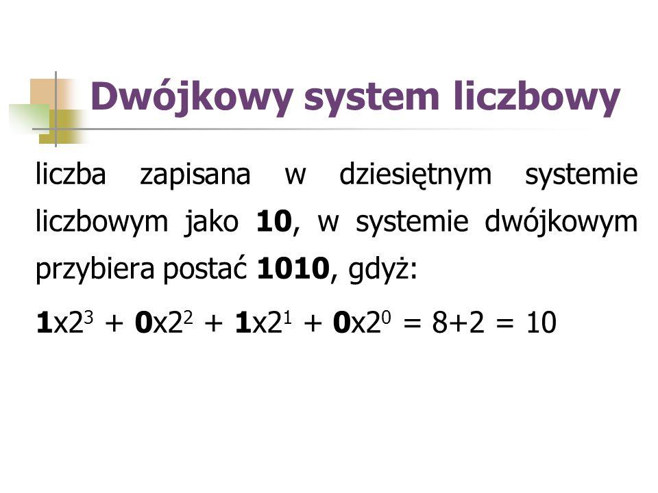 liczba zapisana w dziesiętnym systemie liczbowym jako 10, w systemie dwójkowym przybiera postać 1010, gdyż: 1x2 3 + 0x2 2 + 1x2 1 + 0x2 0 = 8+2 = 10 Dwójkowy system liczbowy