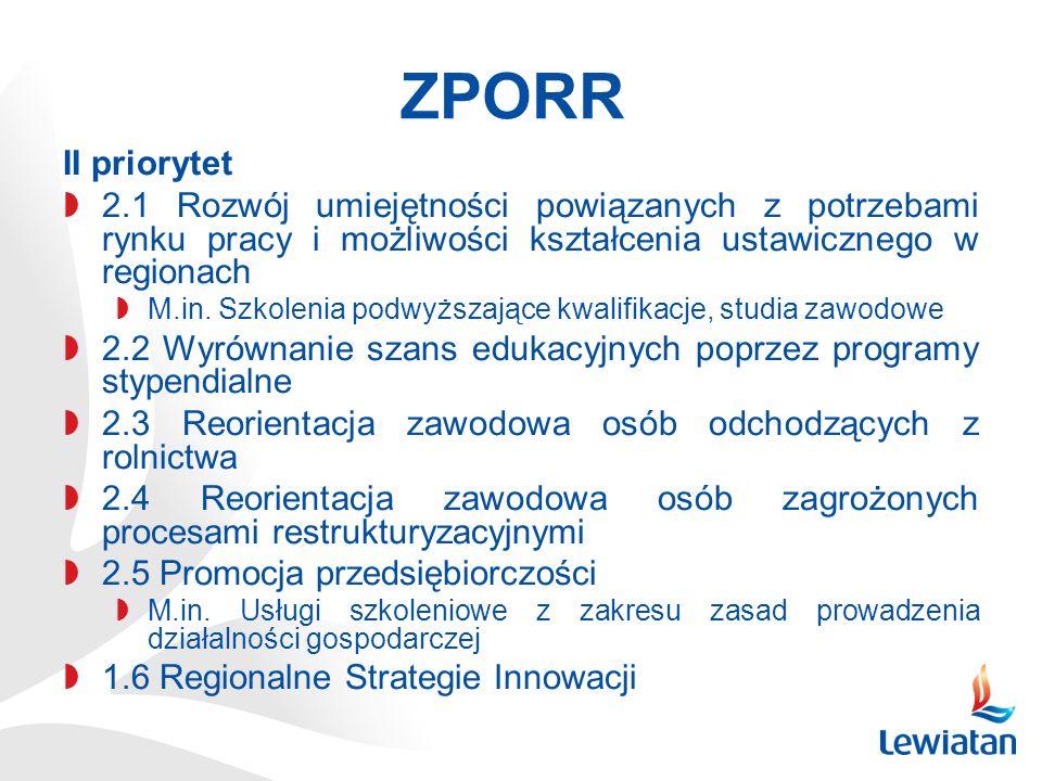 ZPORR II priorytet 2.1 Rozwój umiejętności powiązanych z potrzebami rynku pracy i możliwości kształcenia ustawicznego w regionach M.in.
