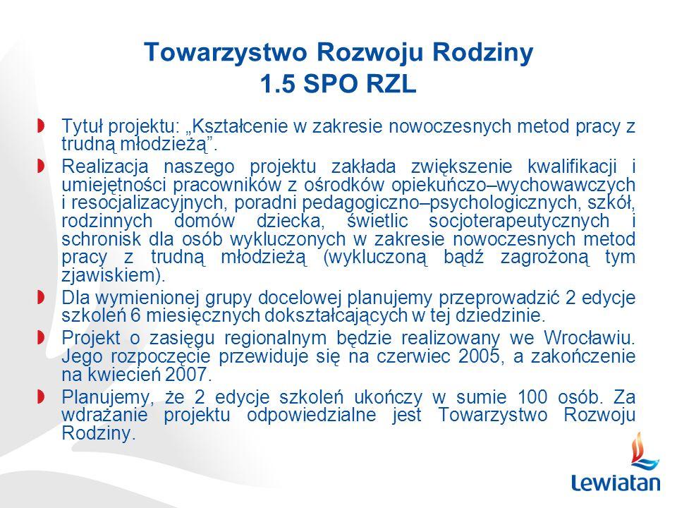 Towarzystwo Rozwoju Rodziny 1.5 SPO RZL Tytuł projektu: Kształcenie w zakresie nowoczesnych metod pracy z trudną młodzieżą.