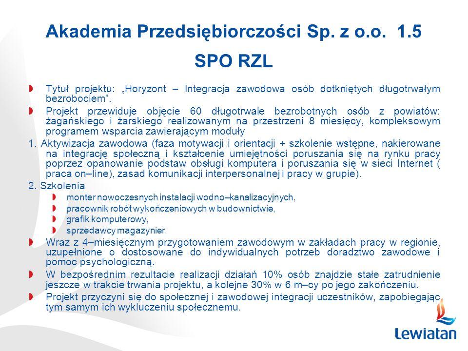 Akademia Przedsiębiorczości Sp.z o.o.