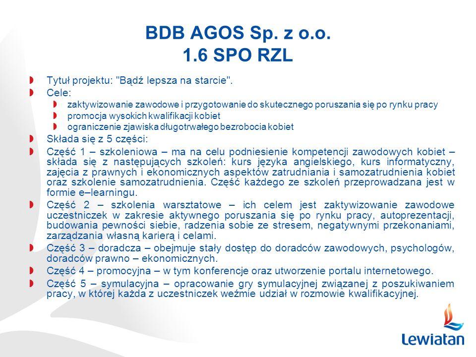BDB AGOS Sp.z o.o. 1.6 SPO RZL Tytuł projektu: Bądź lepsza na starcie .