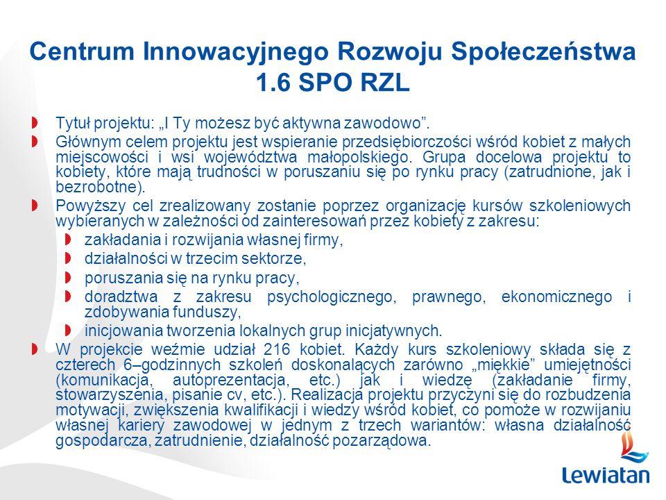 Centrum Innowacyjnego Rozwoju Społeczeństwa 1.6 SPO RZL Tytuł projektu: I Ty możesz być aktywna zawodowo.